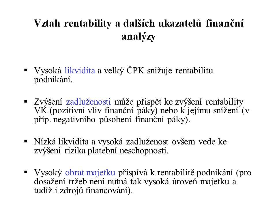Vztah rentability a dalších ukazatelů finanční analýzy  Vysoká likvidita a velký ČPK snižuje rentabilitu podnikání.