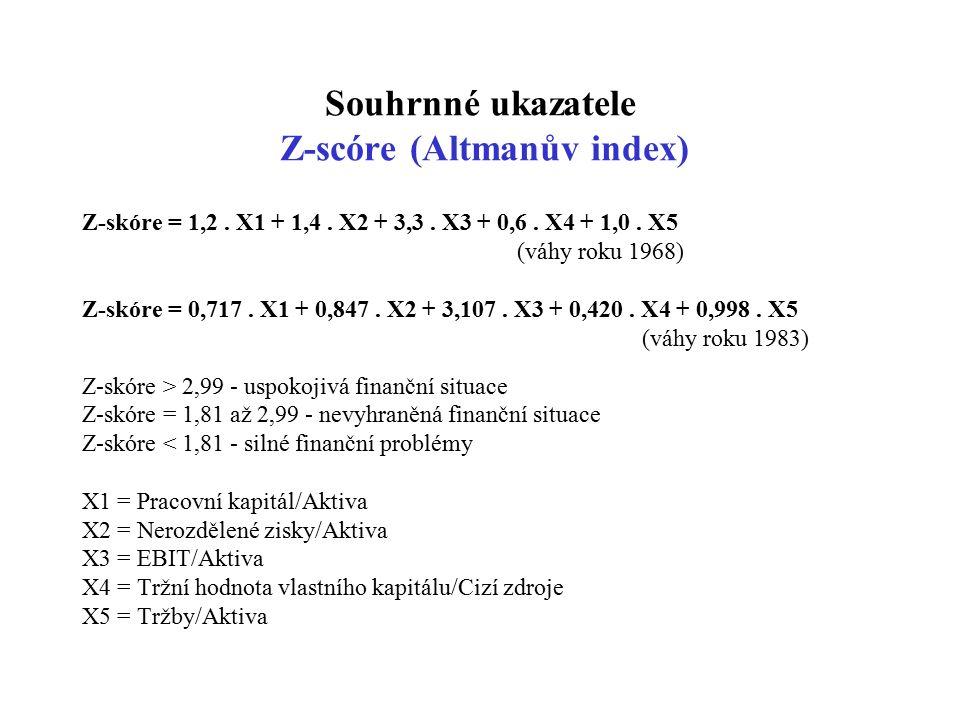 Souhrnné ukazatele Z-scóre (Altmanův index) Z-skóre = 1,2.