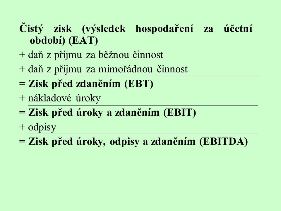 Čistý zisk (výsledek hospodaření za účetní období) (EAT) + daň z příjmu za běžnou činnost + daň z příjmu za mimořádnou činnost = Zisk před zdaněním (EBT) + nákladové úroky = Zisk před úroky a zdaněním (EBIT) + odpisy = Zisk před úroky, odpisy a zdaněním (EBITDA)