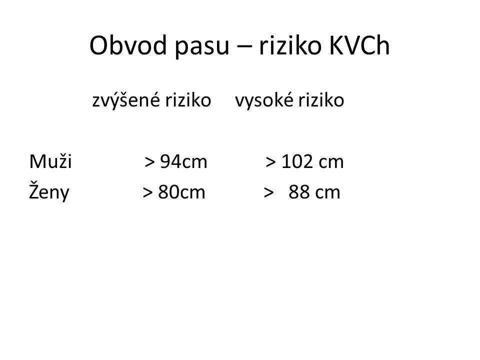 Obvod pasu – riziko KVCh zvýšené riziko vysoké riziko Muži > 94cm > 102 cm Ženy > 80cm > 88 cm