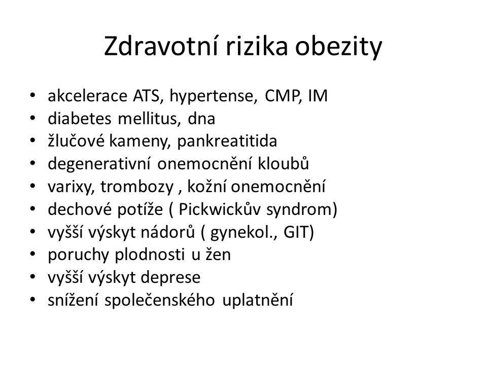 Zdravotní rizika obezity akcelerace ATS, hypertense, CMP, IM diabetes mellitus, dna žlučové kameny, pankreatitida degenerativní onemocnění kloubů vari