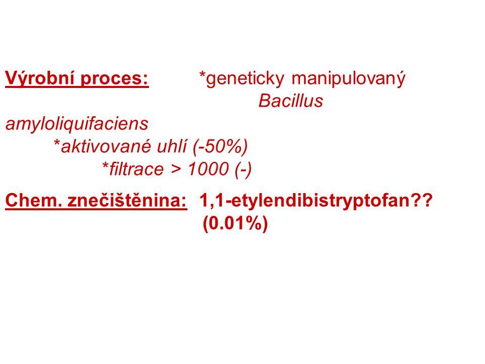 Výrobní proces:*geneticky manipulovaný Bacillus amyloliquifaciens *aktivované uhlí (-50%) *filtrace > 1000 (-) Chem.