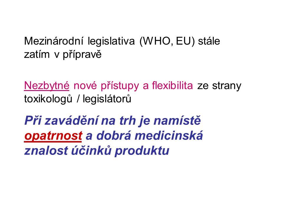 Mezinárodní legislativa (WHO, EU) stále zatím v přípravě Nezbytné nové přístupy a flexibilita ze strany toxikologů / legislátorů Při zavádění na trh je namístě opatrnost a dobrá medicinská znalost účinků produktu