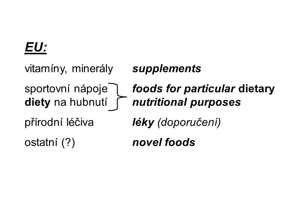 EU: vitamíny, minerály supplements sportovní nápoje foods for particular dietary diety na hubnutí nutritional purposes přírodní léčivaléky (doporučení) ostatní (?)novel foods