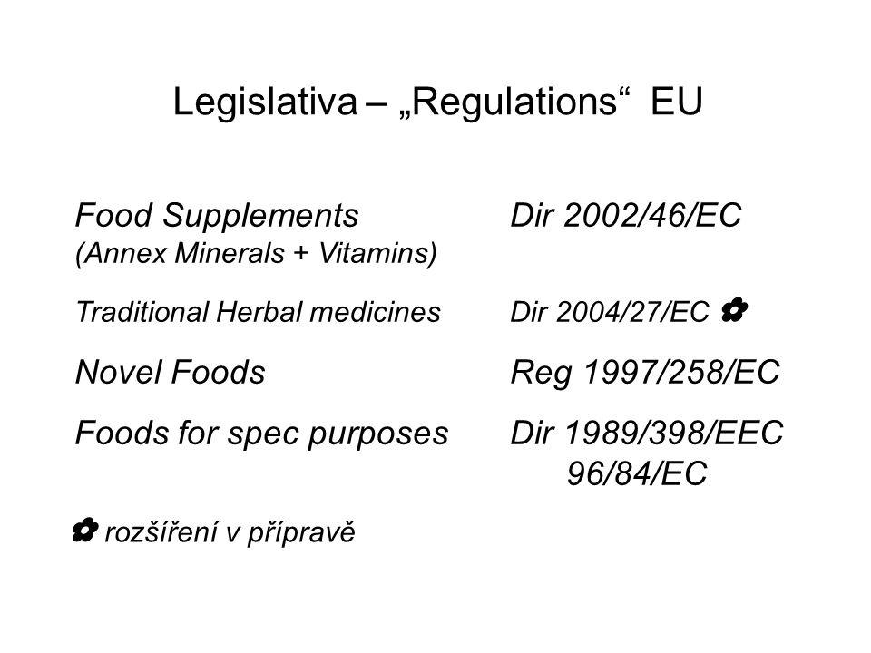 "Legislativa – ""Regulations EU Food Supplements Dir 2002/46/EC (Annex Minerals + Vitamins) Traditional Herbal medicinesDir 2004/27/EC ✿ Novel FoodsReg 1997/258/EC Foods for spec purposesDir 1989/398/EEC 96/84/EC ✿ rozšíření v přípravě"