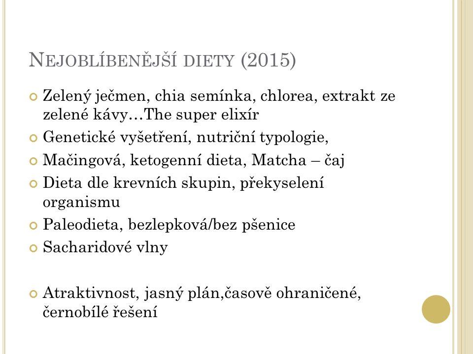"""NEJOBLÍBENĚJŠÍ DIETY 2014 Mléčná dieta/endokrinologická dieta Dieta dle krevních skupin Ketogenní dieta Dukanova dieta Dieta dle Mačingové Plážová dieta Krabičková """"nesnídat + hodně kávy bezlepková Přibírací: rýsovací – střídání hladovek a 3000 kcal (LEANGAIN) Proč fungují: omezen energetický příjem, pravidelnost, víra, přemýšlí nad stravováním, dále se o stravování zajímá, omezený čas"""