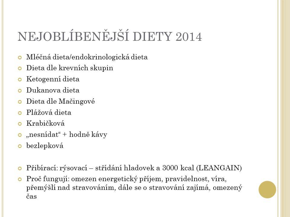 STARTOVACÍ BRAINSTORMING (2013) Nejoblíbenější - dle Mačingové - krabičkové diety - paleodieta - dieta dle krevních skupin - proteinová dieta – instantní strava - dělená strava - tukožroutská - Atkinsonova dieta - Dukanova dieta - mléčná dieta - grepová dieta - fázová - vegetariánská Proč - krátkodobé, velký efekt na začátku, energeticky podhodnocené, nevyváženost živin, chybí pohybová aktivita, chybí globální aplikace - nepraktické