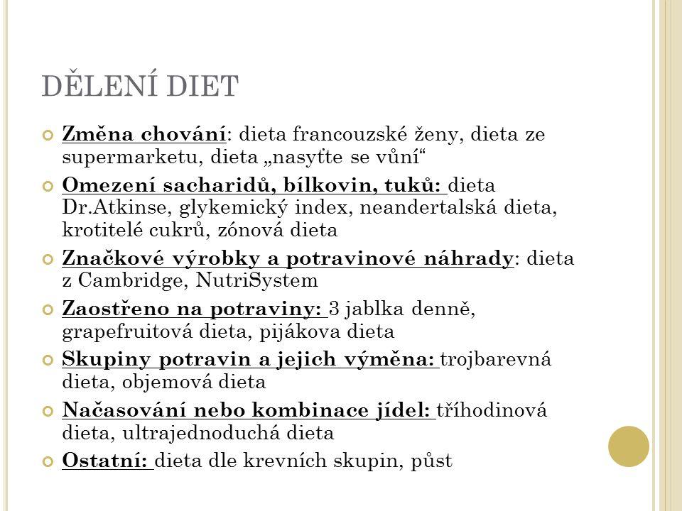 """DĚLENÍ DIET Změna chování : dieta francouzské ženy, dieta ze supermarketu, dieta """"nasyťte se vůní Omezení sacharidů, bílkovin, tuků: dieta Dr.Atkinse, glykemický index, neandertalská dieta, krotitelé cukrů, zónová dieta Značkové výrobky a potravinové náhrady : dieta z Cambridge, NutriSystem Zaostřeno na potraviny: 3 jablka denně, grapefruitová dieta, pijákova dieta Skupiny potravin a jejich výměna: trojbarevná dieta, objemová dieta Načasování nebo kombinace jídel: tříhodinová dieta, ultrajednoduchá dieta Ostatní: dieta dle krevních skupin, půst"""