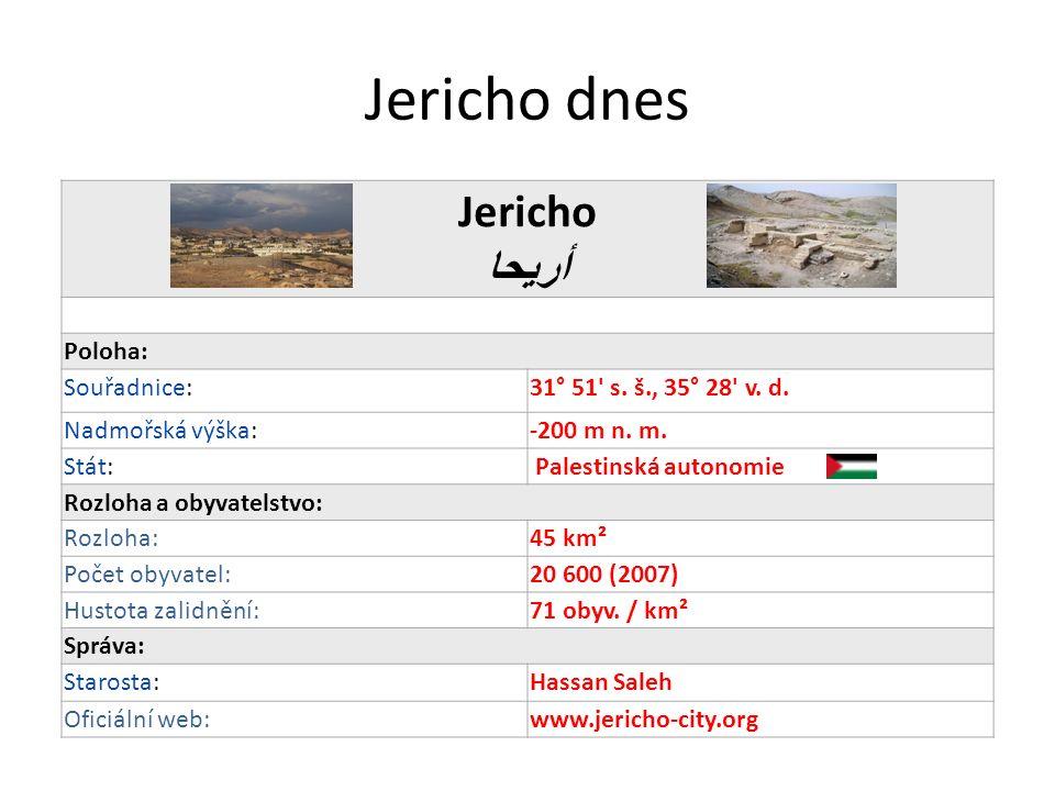 Jericho dnes Jericho أريحا Poloha: Souřadnice:31° 51' s. š., 35° 28' v. d. Nadmořská výška:-200 m n. m. Stát: Palestinská autonomie Rozloha a obyvatel