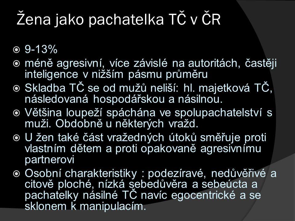 Žena jako pachatelka TČ v ČR  9-13%  méně agresivní, více závislé na autoritách, častěji inteligence v nižším pásmu průměru  Skladba TČ se od mužů neliší: hl.