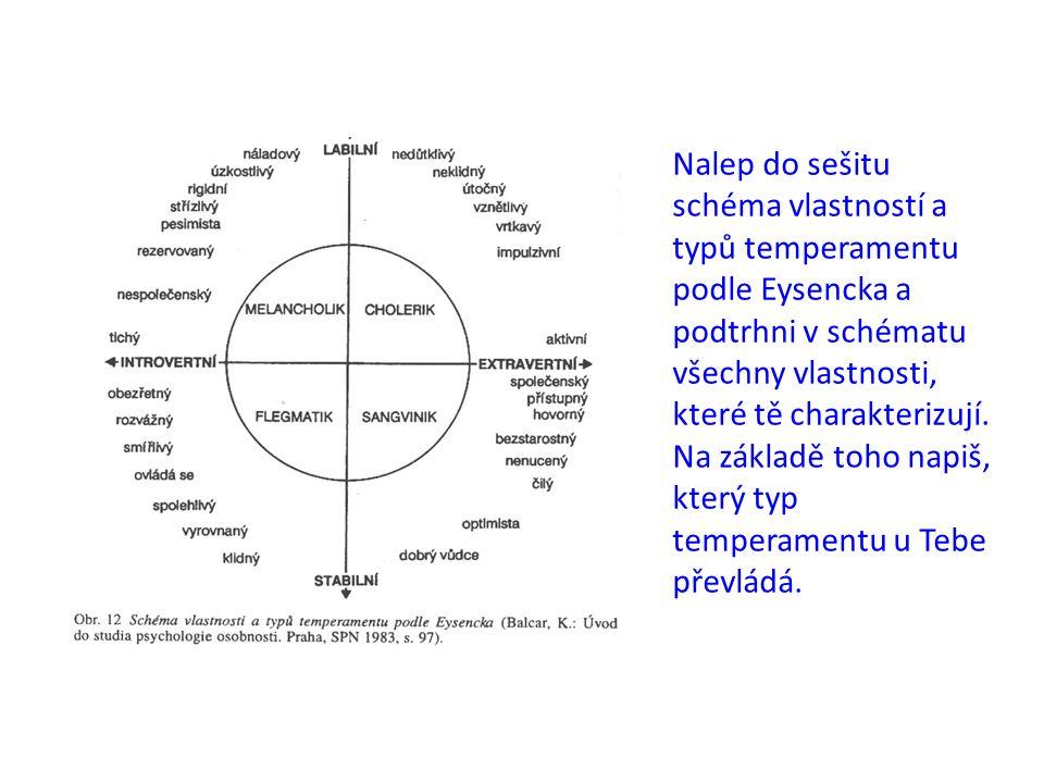 Nalep do sešitu schéma vlastností a typů temperamentu podle Eysencka a podtrhni v schématu všechny vlastnosti, které tě charakterizují. Na základě toh