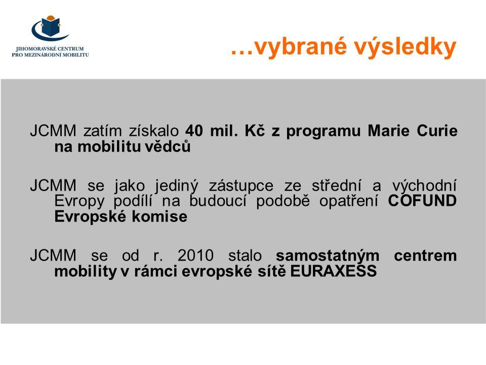 …vybrané výsledky JCMM zatím získalo 40 mil. Kč z programu Marie Curie na mobilitu vědců JCMM se jako jediný zástupce ze střední a východní Evropy pod