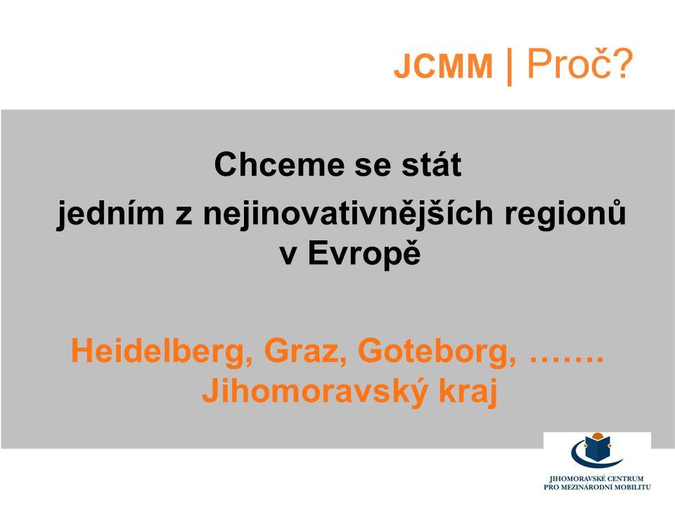 JCMM | Proč? Chceme se stát jedním z nejinovativnějších regionů v Evropě Heidelberg, Graz, Goteborg, ……. Jihomoravský kraj