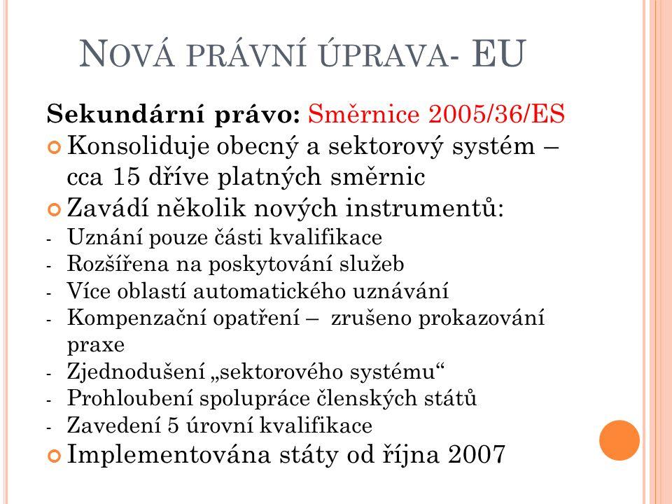"""N OVÁ PRÁVNÍ ÚPRAVA - EU Sekundární právo: Směrnice 2005/36/ES Konsoliduje obecný a sektorový systém – cca 15 dříve platných směrnic Zavádí několik nových instrumentů: - Uznání pouze části kvalifikace - Rozšířena na poskytování služeb - Více oblastí automatického uznávání - Kompenzační opatření – zrušeno prokazování praxe - Zjednodušení """"sektorového systému - Prohloubení spolupráce členských států - Zavedení 5 úrovní kvalifikace Implementována státy od října 2007"""