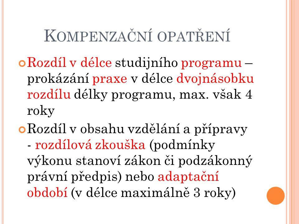 K OMPENZAČNÍ OPATŘENÍ Rozdíl v délce studijního programu – prokázání praxe v délce dvojnásobku rozdílu délky programu, max.