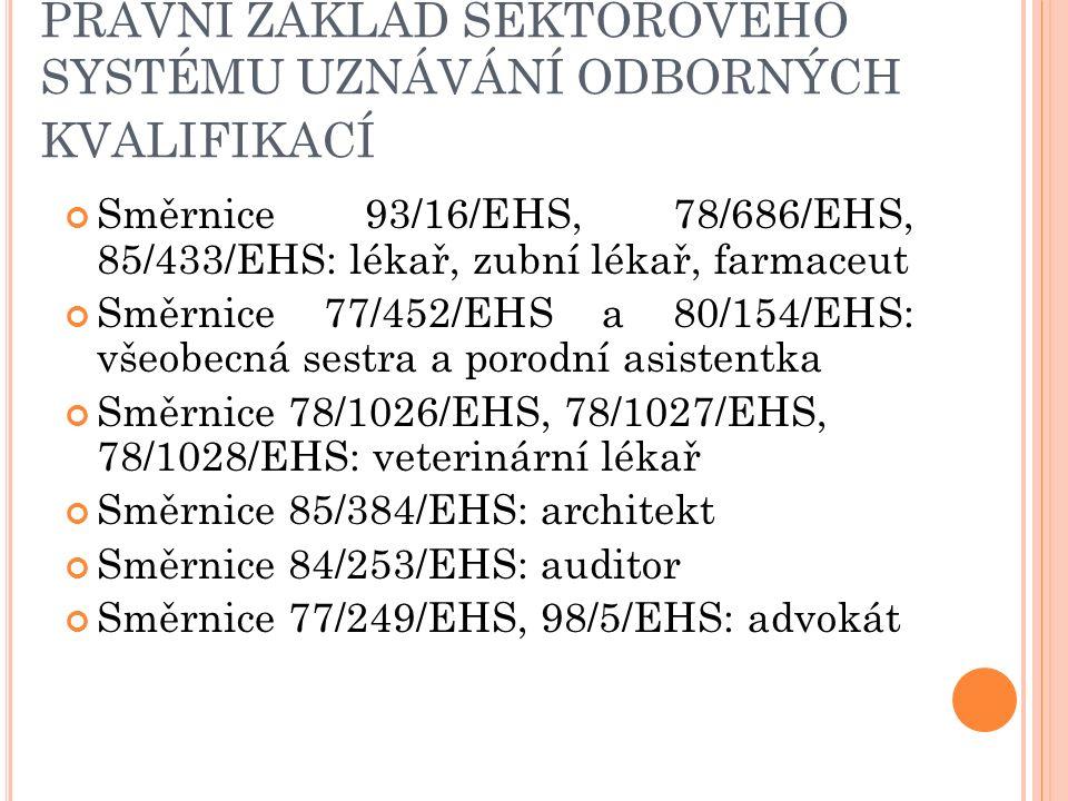 PRÁVNÍ ZÁKLAD SEKTOROVÉHO SYSTÉMU UZNÁVÁNÍ ODBORNÝCH KVALIFIKACÍ Směrnice 93/16/EHS, 78/686/EHS, 85/433/EHS: lékař, zubní lékař, farmaceut Směrnice 77/452/EHS a 80/154/EHS: všeobecná sestra a porodní asistentka Směrnice 78/1026/EHS, 78/1027/EHS, 78/1028/EHS: veterinární lékař Směrnice 85/384/EHS: architekt Směrnice 84/253/EHS: auditor Směrnice 77/249/EHS, 98/5/EHS: advokát