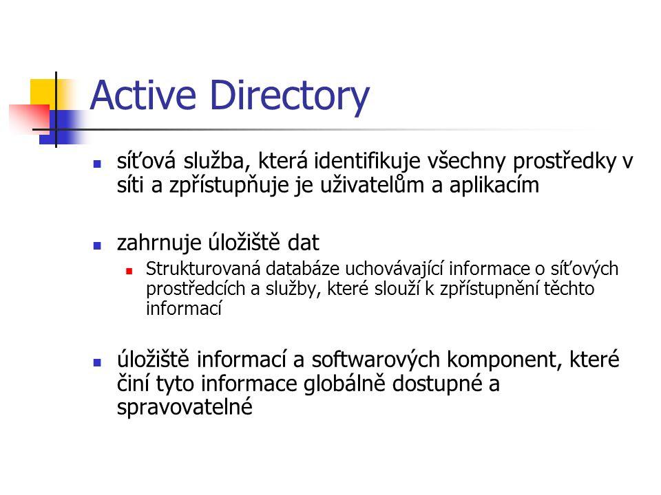 Active Directory síťová služba, která identifikuje všechny prostředky v síti a zpřístupňuje je uživatelům a aplikacím zahrnuje úložiště dat Strukturovaná databáze uchovávající informace o síťových prostředcích a služby, které slouží k zpřístupnění těchto informací úložiště informací a softwarových komponent, které činí tyto informace globálně dostupné a spravovatelné