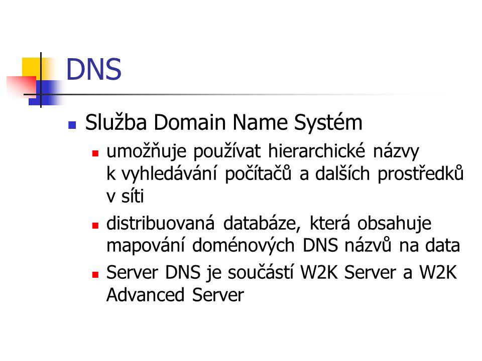 DNS Služba Domain Name Systém umožňuje používat hierarchické názvy k vyhledávání počítačů a dalších prostředků v síti distribuovaná databáze, která obsahuje mapování doménových DNS názvů na data Server DNS je součástí W2K Server a W2K Advanced Server