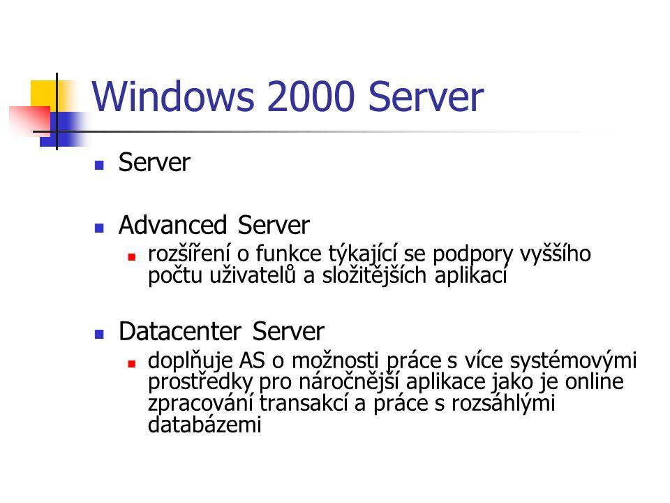 Windows 2000 Server Server Advanced Server rozšíření o funkce týkající se podpory vyššího počtu uživatelů a složitějších aplikací Datacenter Server doplňuje AS o možnosti práce s více systémovými prostředky pro náročnější aplikace jako je online zpracování transakcí a práce s rozsáhlými databázemi