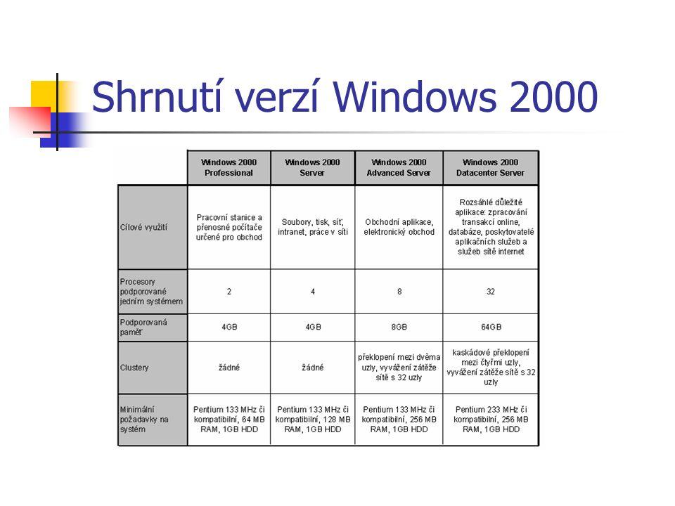 Shrnutí verzí Windows 2000