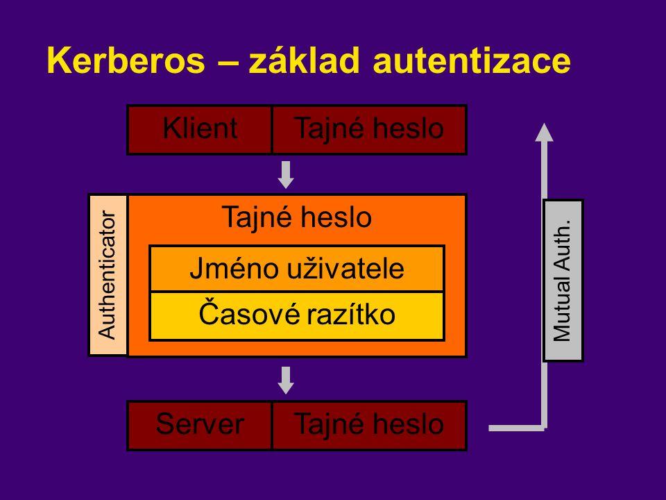 Authenticator Tajné heslo Kerberos – základ autentizace Klient Server Jméno uživatele Časové razítko Tajné heslo Mutual Auth.