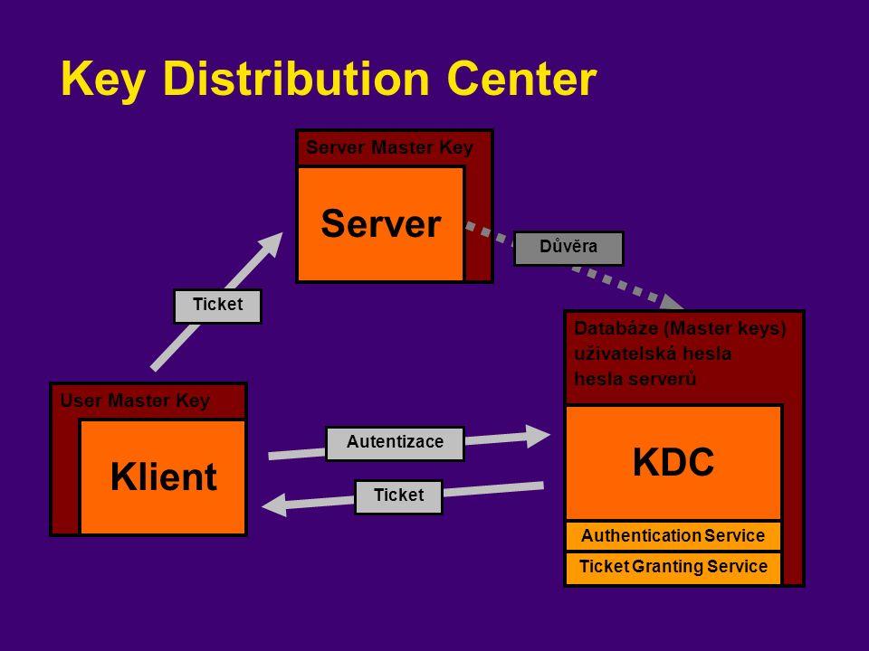 User Master Key Server Master Key Key Distribution Center Klient Server Autentizace Důvěra Ticket Databáze (Master keys) uživatelská hesla hesla serve