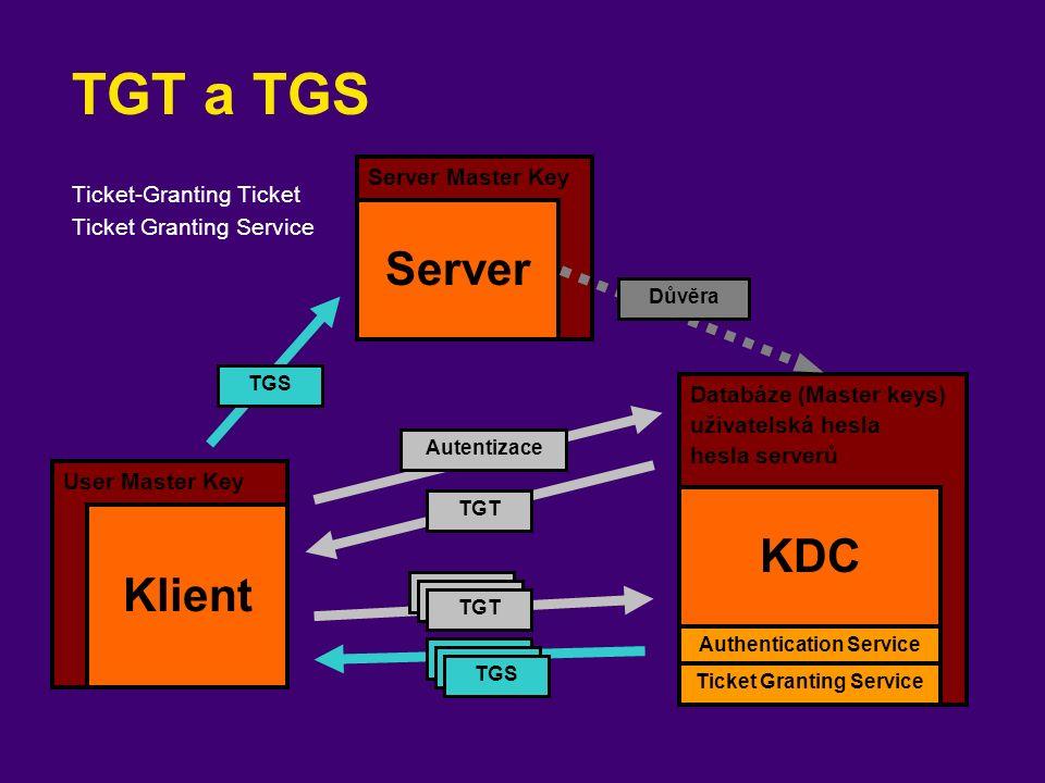 Server Master Key User Master Key Databáze (Master keys) uživatelská hesla hesla serverů TGT a TGS Klient Server KDC Autentizace Důvěra Authentication