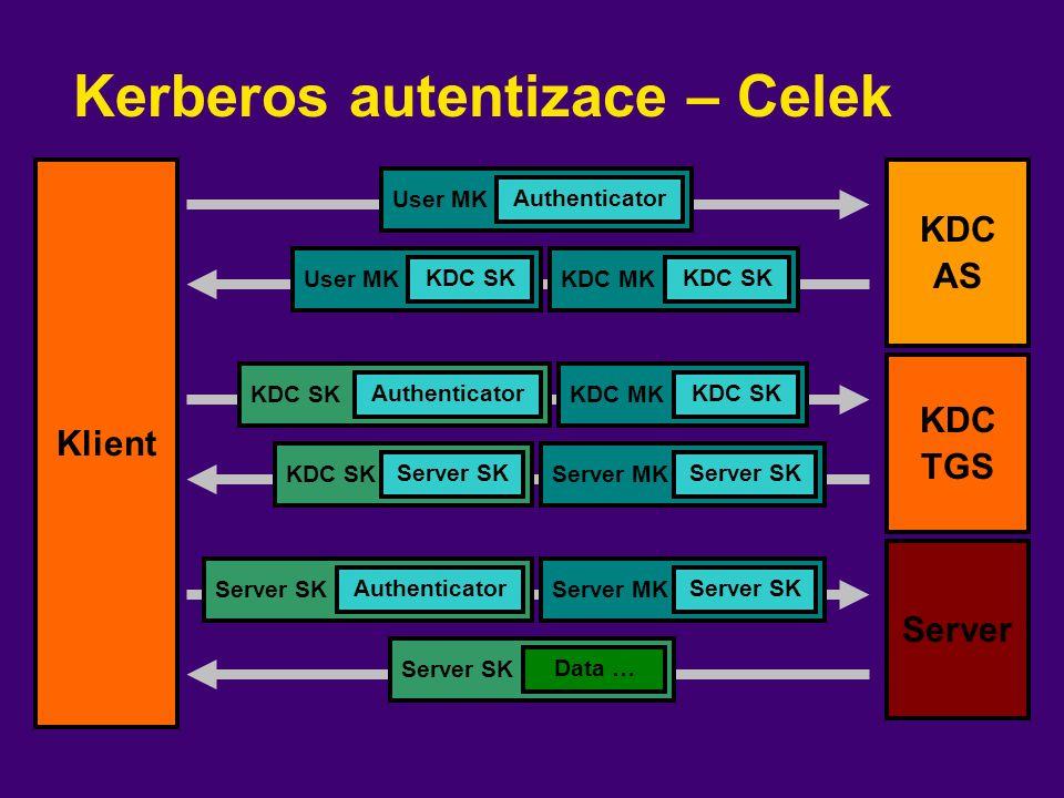 Kerberos autentizace – Celek Klient User MK Authenticator Server KDC TGS KDC AS User MK KDC SK KDC MK KDC SK Authenticator KDC SK Server SK Server MK Server SK KDC MK KDC SK Server SK Authenticator Server SK Data … Server MK Server SK