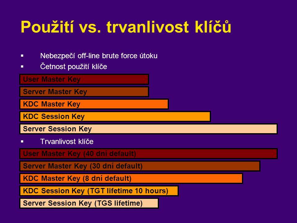 Použití vs. trvanlivost klíčů KDC Session Key KDC Master Key User Master Key Server Master Key Server Session Key  Nebezpečí off-line brute force úto