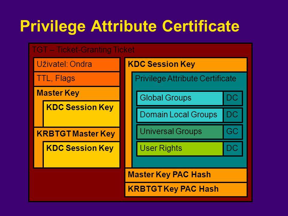 TGT – Ticket-Granting Ticket KDC Session Key Privilege Attribute Certificate Master Key KDC Session Key Uživatel: Ondra TTL, Flags Privilege Attribute