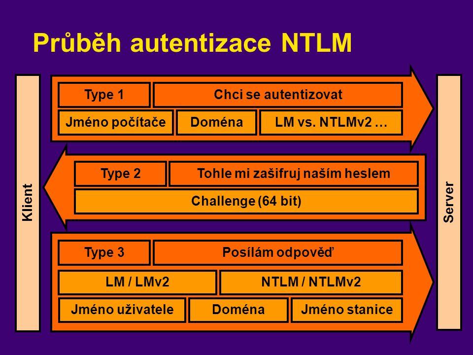 Průběh autentizace NTLM Type 1 Type 2 Klient Jméno počítačeDoména Chci se autentizovat LM vs. NTLMv2 … Tohle mi zašifruj naším heslem Challenge (64 bi