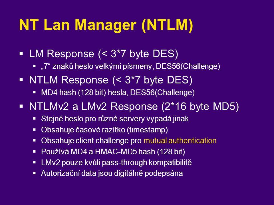 Útok LM Metoda Heslo uživatele HESLOUZIVATELE N 14 HESLOUZ7IVATELE7 KGS!@#$% LM16 8 HASH Registry LM Hash2100000 Hash #17Hash #27Hash #3 000007 DES Challenge8DES KGS!@#$%8DES Challenge8DESChallenge8DES LM Response #1 24 LM Response #2LM Response #3 0xaad3b435b5 1404ee Heslo <= 7