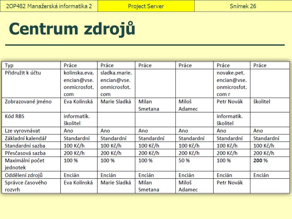 Centrum zdrojů Project ServerSnímek 262OP482 Manažerská informatika 2
