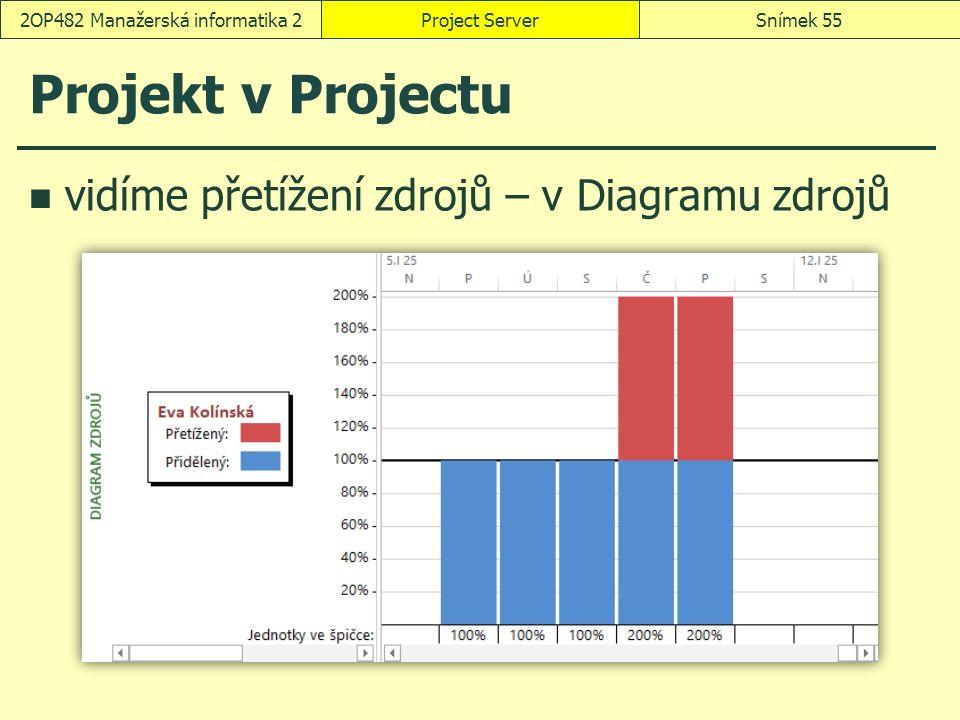 Projekt v Projectu vidíme přetížení zdrojů – v Diagramu zdrojů Project ServerSnímek 552OP482 Manažerská informatika 2