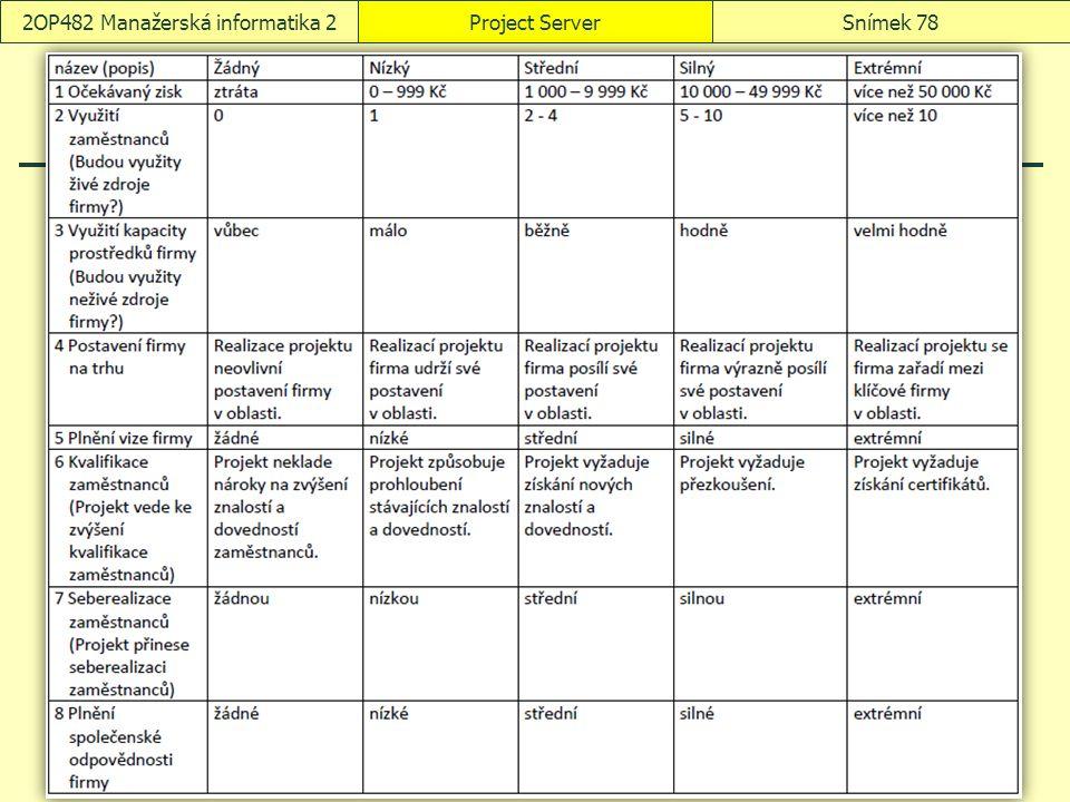 Project ServerSnímek 782OP482 Manažerská informatika 2
