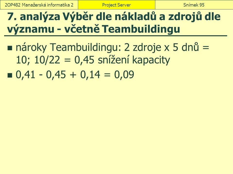 7. analýza Výběr dle nákladů a zdrojů dle významu - včetně Teambuildingu nároky Teambuildingu: 2 zdroje x 5 dnů = 10; 10/22 = 0,45 snížení kapacity 0,