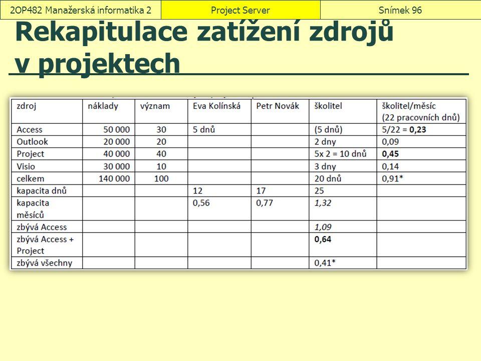 Rekapitulace zatížení zdrojů v projektech Project ServerSnímek 962OP482 Manažerská informatika 2