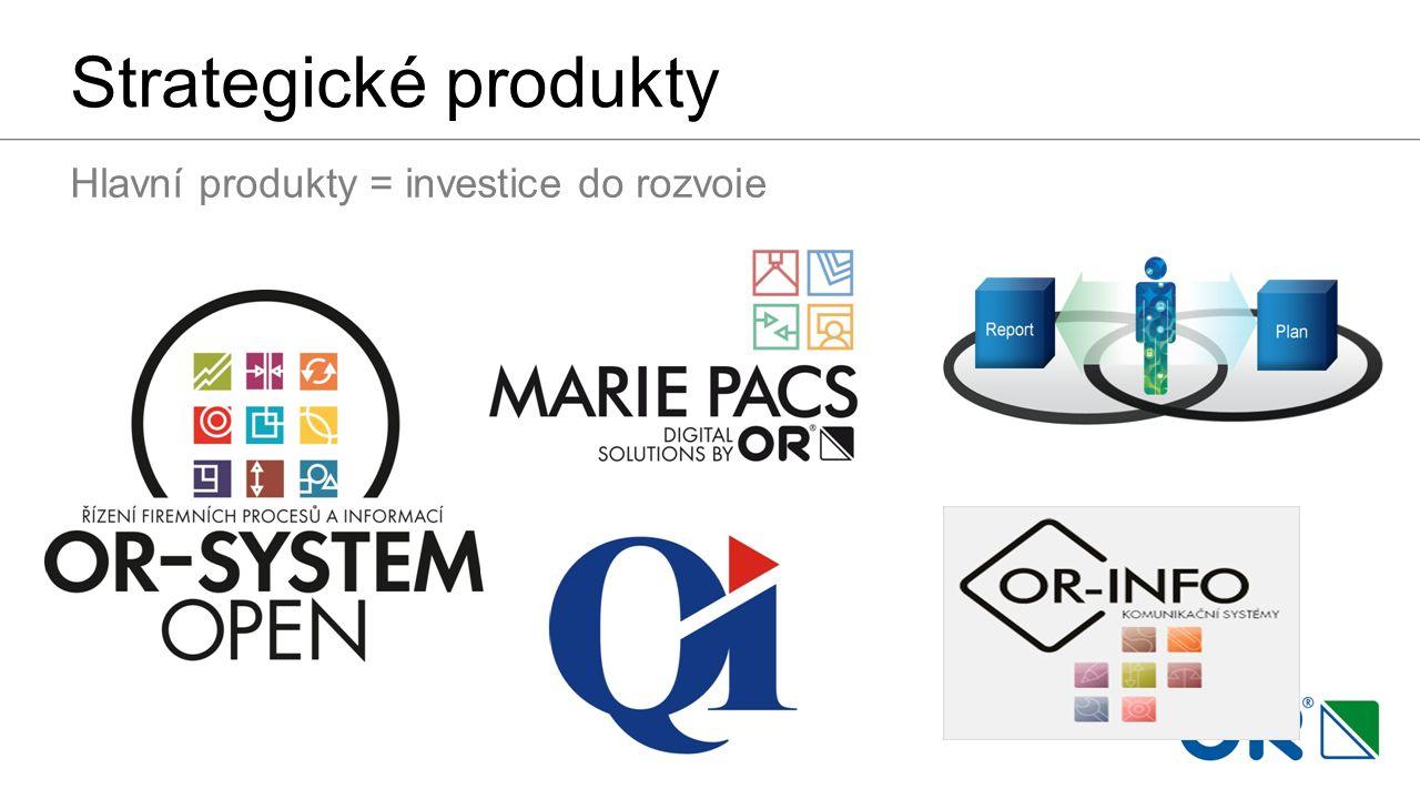 Strategické produkty Hlavní produkty = investice do rozvoje