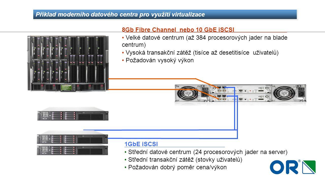 8Gb Fibre Channel nebo 10 GbE iSCSI Velké datové centrum (až 384 procesorových jader na blade centrum) Vysoká transakční zátěž (tisíce až desetitisíce