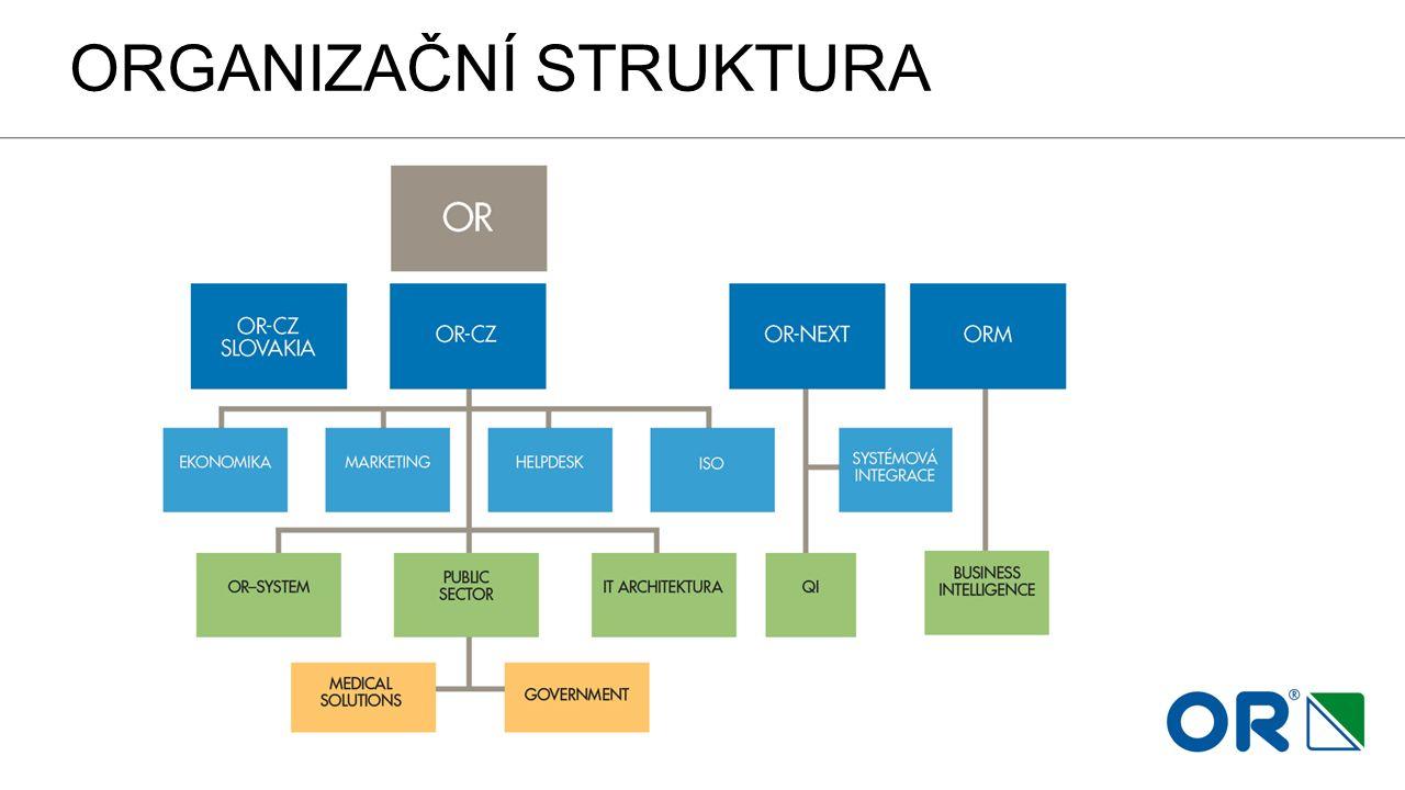 STRATEGICKÉ PRODUKTY - IT ARCHITEKTURA Komunikace, vysoká dostupnost Specifická a nestandardní řešení.