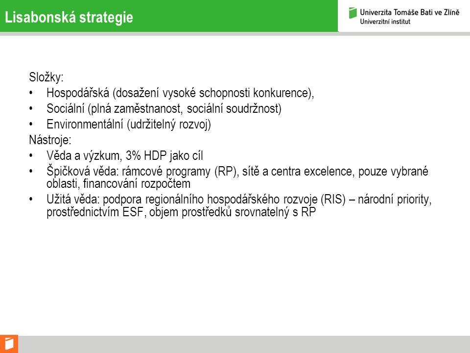 Lisabonská strategie Složky: Hospodářská (dosažení vysoké schopnosti konkurence), Sociální (plná zaměstnanost, sociální soudržnost) Environmentální (u
