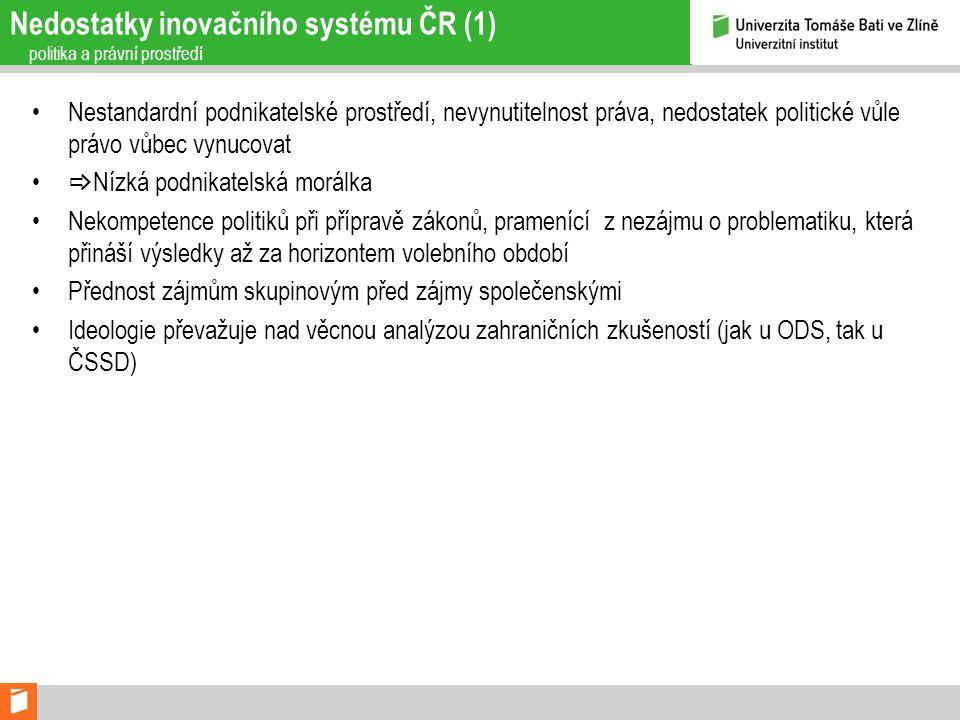 Nedostatky inovačního systému ČR (1) politika a právní prostředí Nestandardní podnikatelské prostředí, nevynutitelnost práva, nedostatek politické vůl