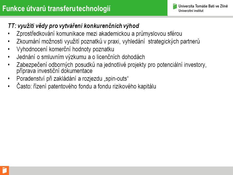 Funkce útvarů transferu technologií TT: využití vědy pro vytváření konkurenčních výhod Zprostředkování komunikace mezi akademickou a průmyslovou sféro