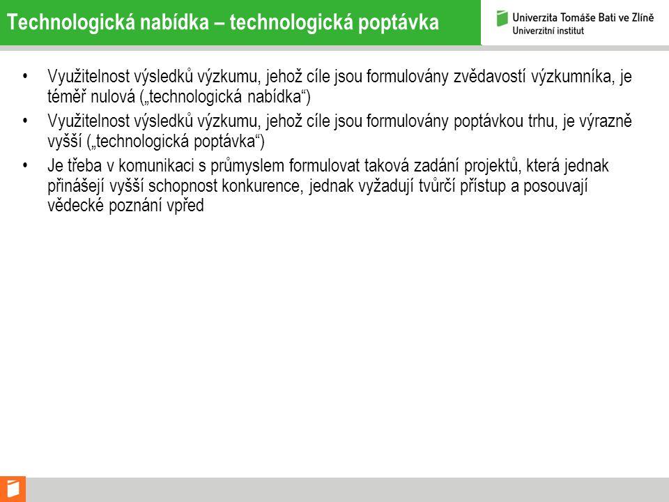 """Technologická nabídka – technologická poptávka Využitelnost výsledků výzkumu, jehož cíle jsou formulovány zvědavostí výzkumníka, je téměř nulová (""""tec"""