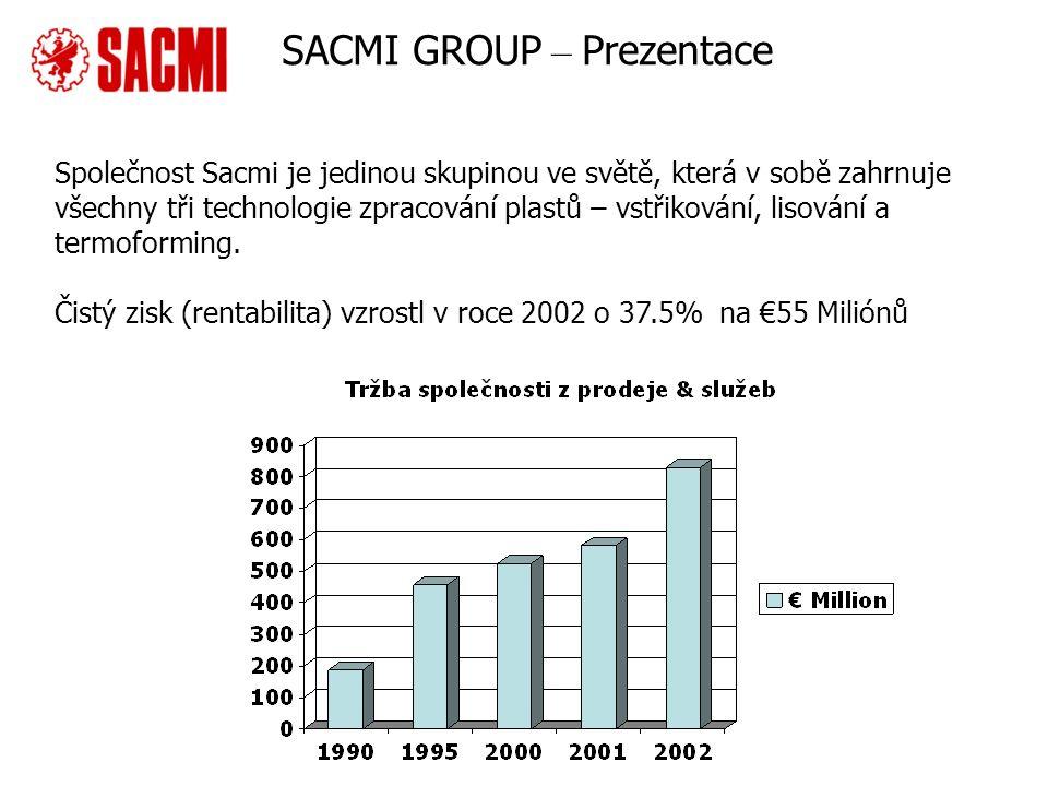 Společnost Sacmi je jedinou skupinou ve světě, která v sobě zahrnuje všechny tři technologie zpracování plastů – vstřikování, lisování a termoforming.
