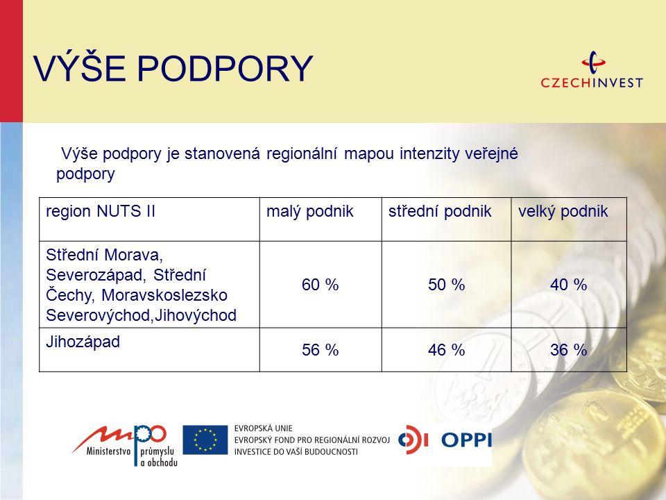 VÝŠE PODPORY region NUTS IImalý podnikstřední podnikvelký podnik Střední Morava, Severozápad, Střední Čechy, Moravskoslezsko Severovýchod,Jihovýchod 60 %50 %40 % Jihozápad 56 %46 %36 % Výše podpory je stanovená regionální mapou intenzity veřejné podpory