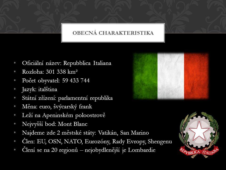 Oficiální název: Repubblica Italiana Rozloha: 301 338 km² Počet obyvatel: 59 433 744 Jazyk: italština Státní zřízení: parlamentní republika Měna: euro, švýcarský frank Leží na Apeninském poloostrově Nejvyšší bod: Mont Blanc Najdeme zde 2 městské státy: Vatikán, San Marino Člen: EU, OSN, NATO, Eurozóny, Rady Evropy, Shengenu Člení se na 20 regionů – nejobydlenější je Lombardie OBECNÁ CHARAKTERISTIKA
