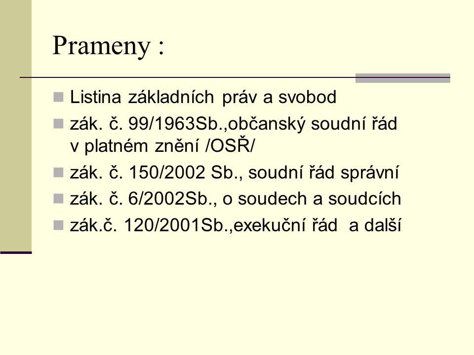 Prameny : Listina základních práv a svobod zák. č.
