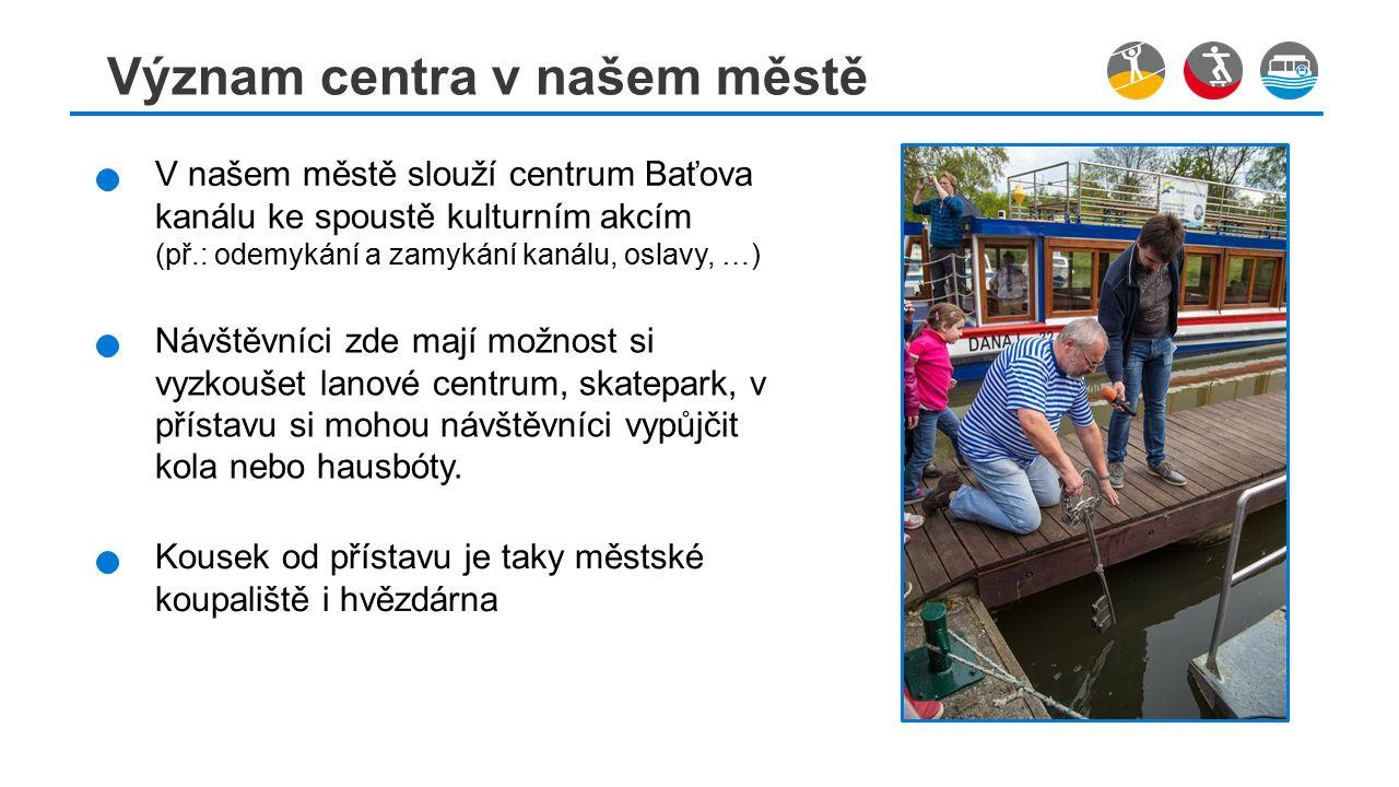 č Význam centra v našem městě V našem městě slouží centrum Baťova kanálu ke spoustě kulturním akcím (př.: odemykání a zamykání kanálu, oslavy, …) Návštěvníci zde mají možnost si vyzkoušet lanové centrum, skatepark, v přístavu si mohou návštěvníci vypůjčit kola nebo hausbóty.