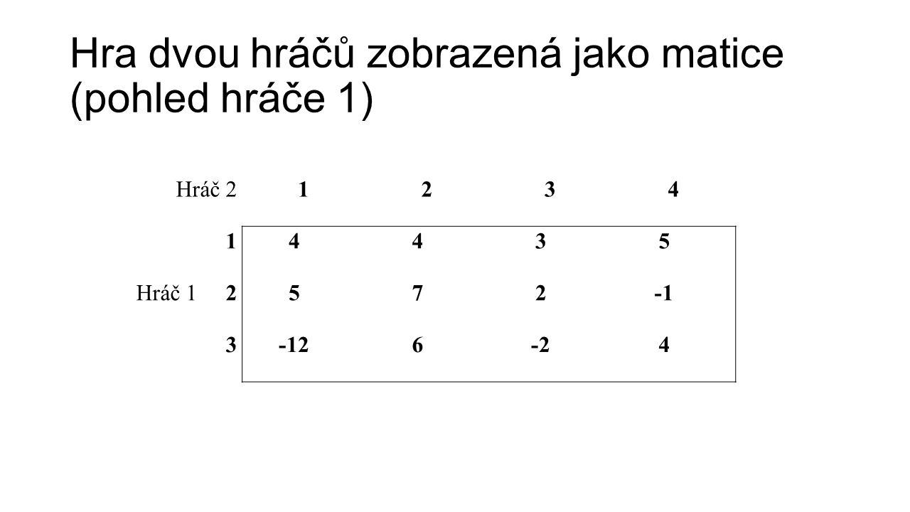 Hra dvou hráčů zobrazená jako matice (pohled hráče 1) Hráč 21234 14435 Hráč 1 2572 3-126-2-24